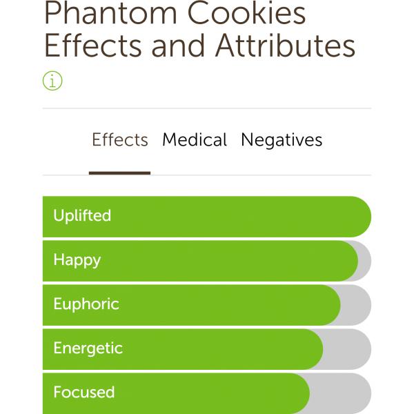 Phantom Cookies