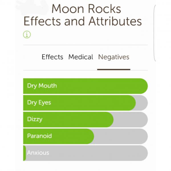 ***$70 1/8 SALE***Gelato Moon Rocks by Enterprize Extracts